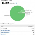 feedburner-friendfeed-stats